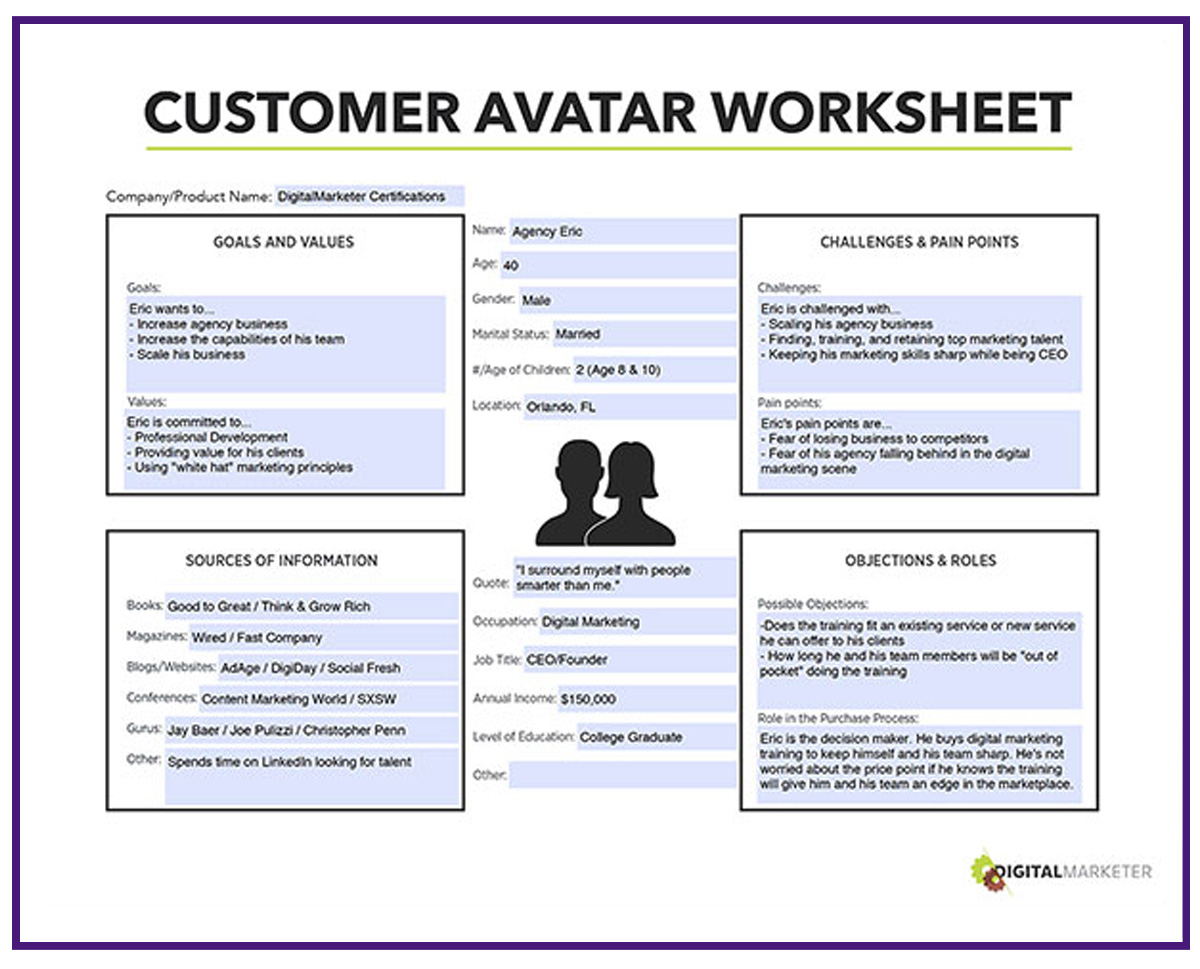 customer avatar worksheet for online business