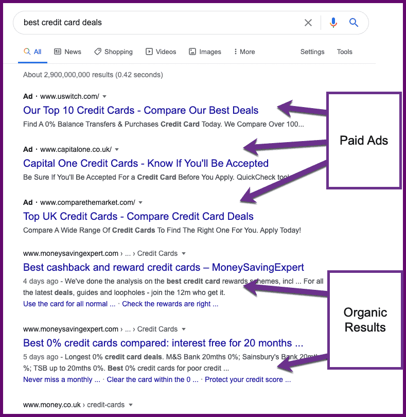 PPC specialist lifestyle business ideas: how paid and free ads are displayed in Google