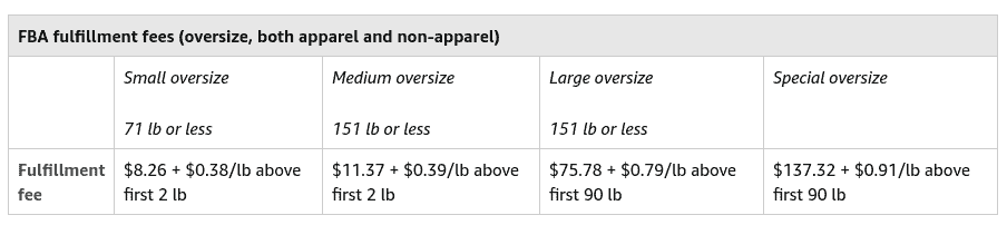 amazon fulfillment fees table oversized objects