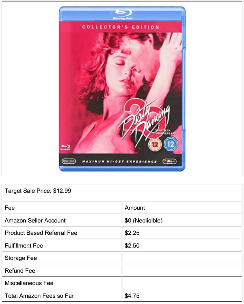 dirty dancing dvd 3 fulfillment fee